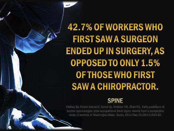 Chiropractic Dallas GA Back Surgery Stat