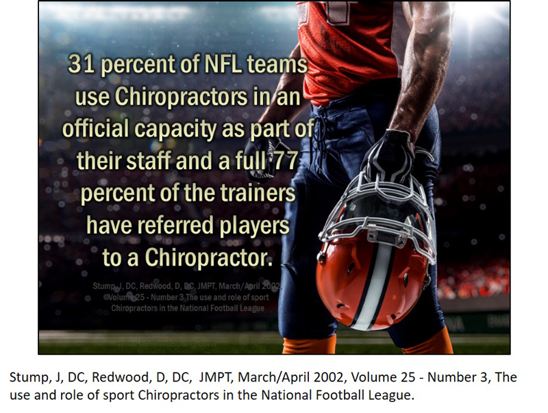 Chiropractic Care for Athletes in Dallas GA
